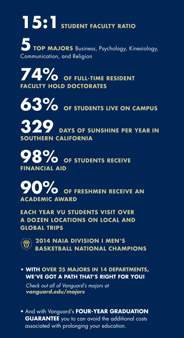 Admitted Students - Vanguard University
